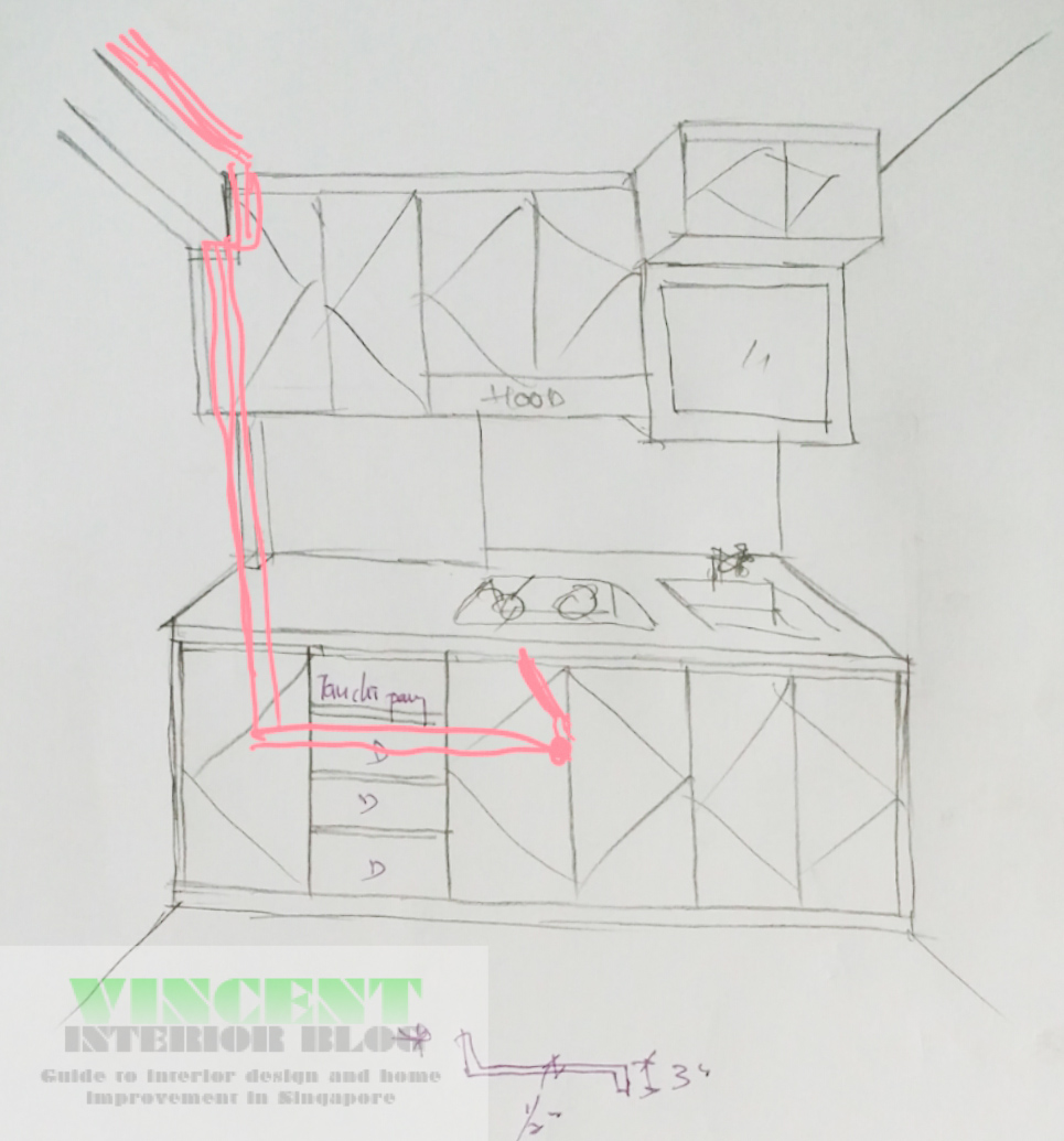 How To Renovate Your Bto Hdb Yourself Part 4 Installing City Gas One Line Wiring Diagram Kitchen Exact Location Of The Cooker Hob It Is Good If You Already Have Plan Carpentry Like Above Measurement Also Very Important So